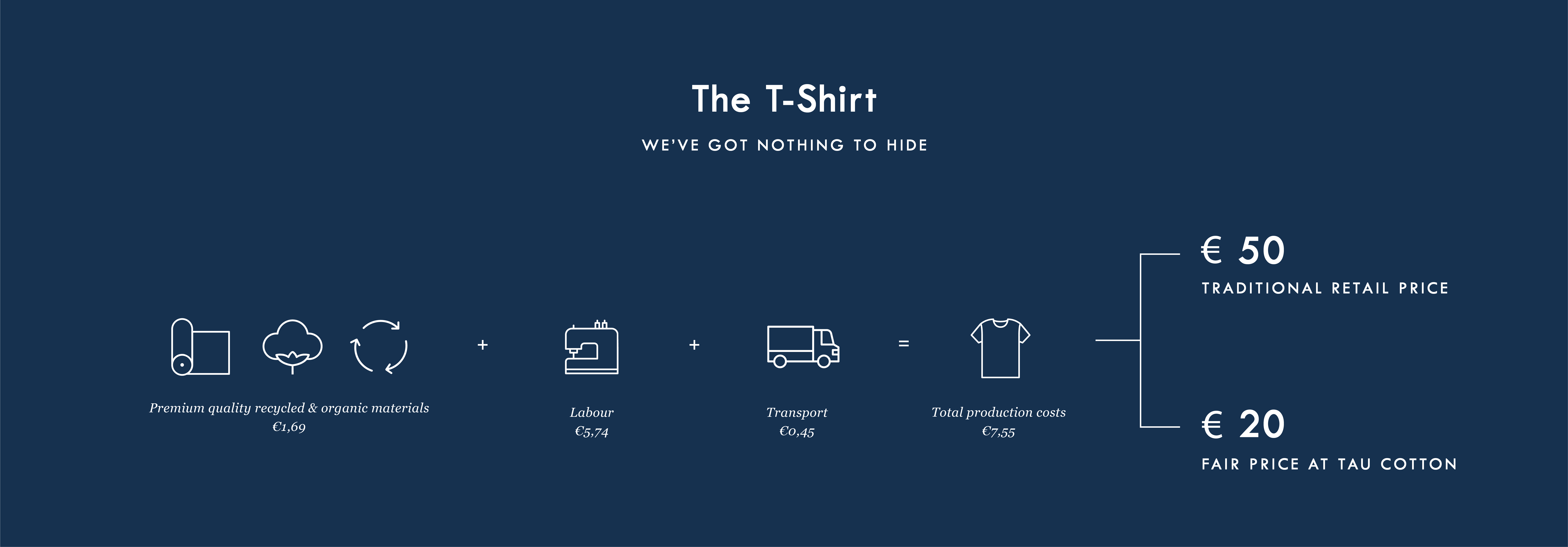 Crew Neck T-Shirt | True Navy - how product is made