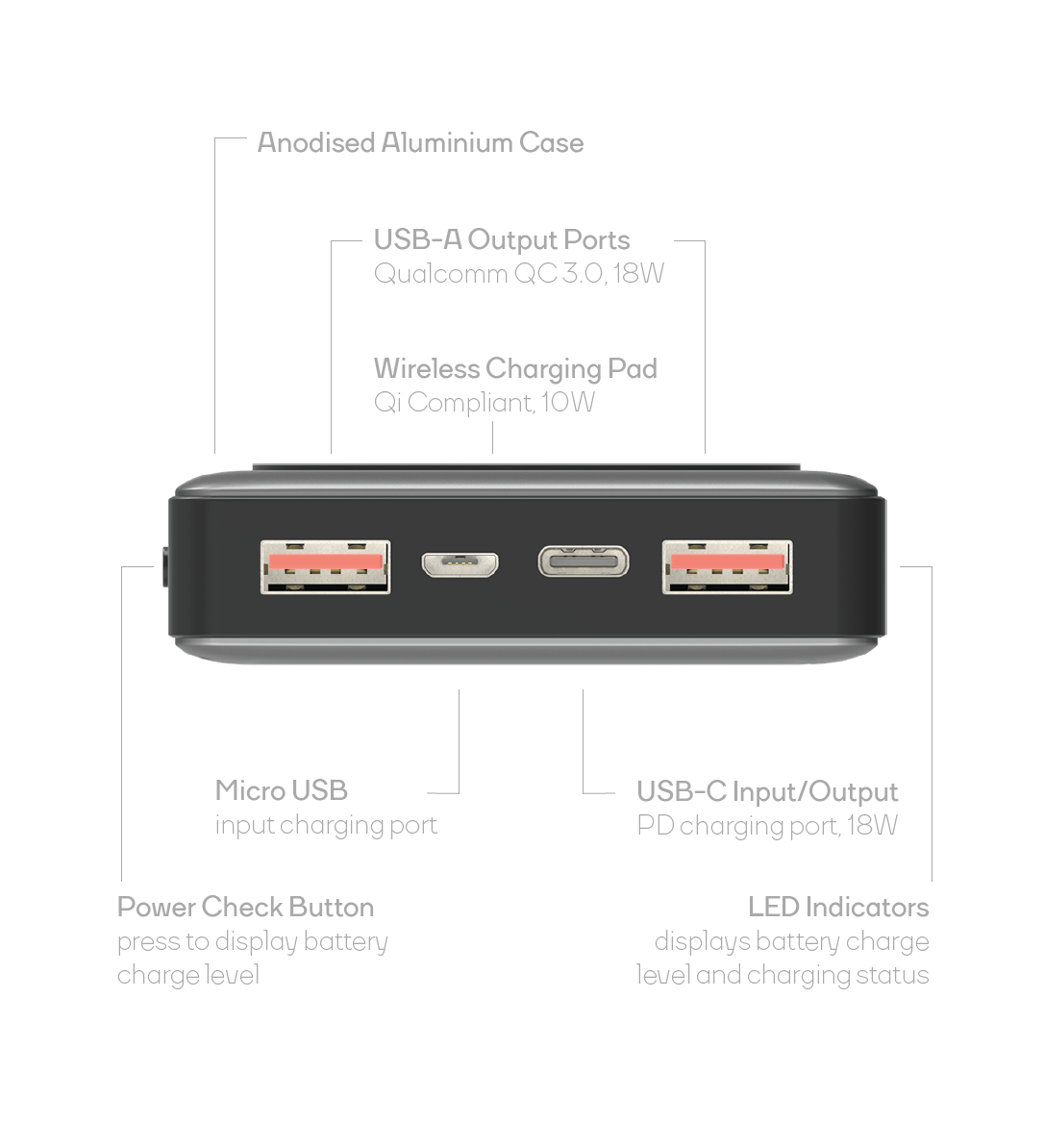 Juku Airlume 10000 Power Bank Gear Full Usb Compliance Battery Charger Additional Information