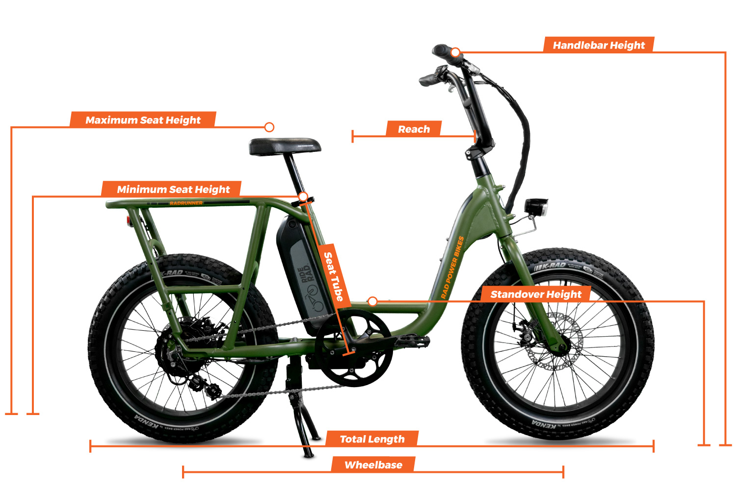 RadRunner Electric Utility Bike geometry