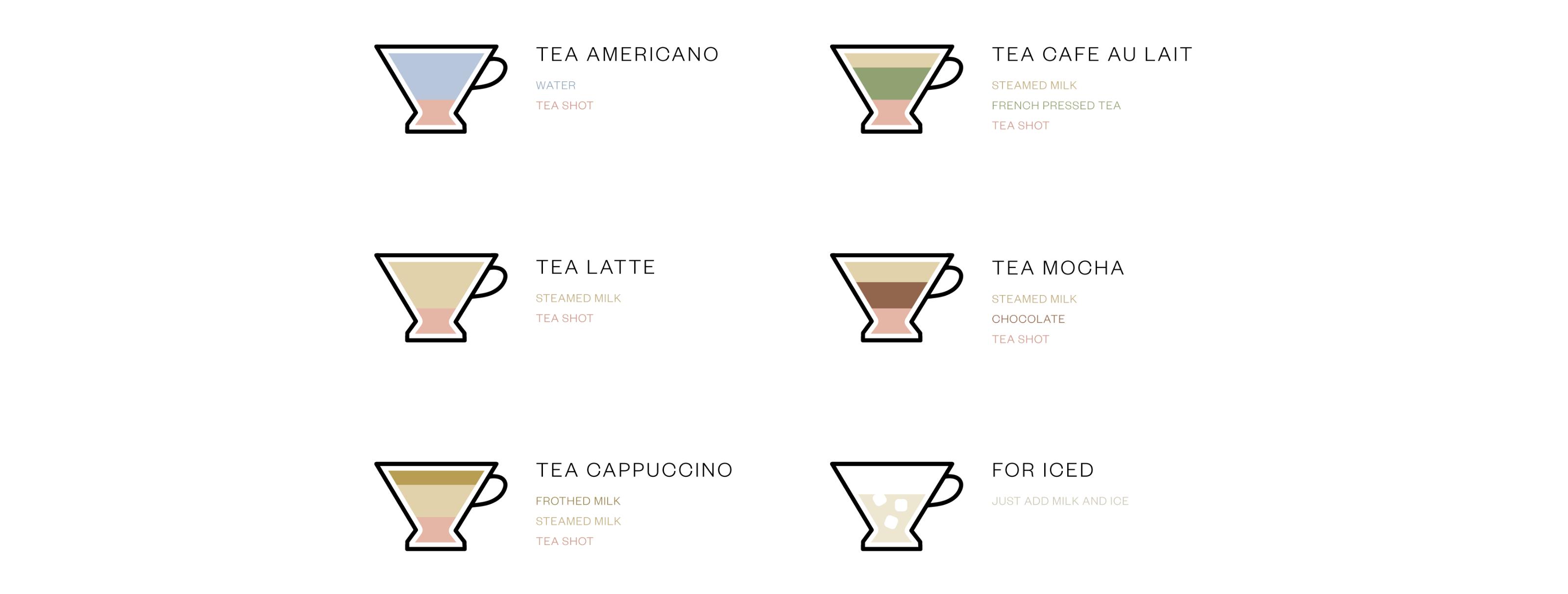 Teaspressa Tea Types