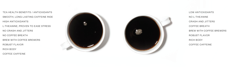 Teaspressa vs Coffee