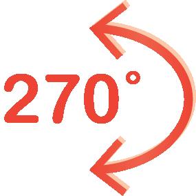 270° screen rotation