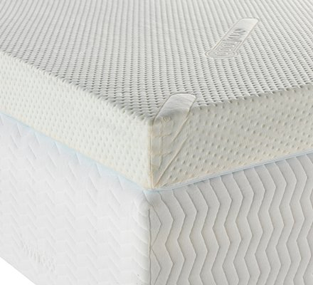 Coolmax 7.5cm 70kg Coolblue Gel Foam Mattress Topper