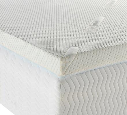 Coolmax 5cm 50kg Memory Foam Mattress Topper