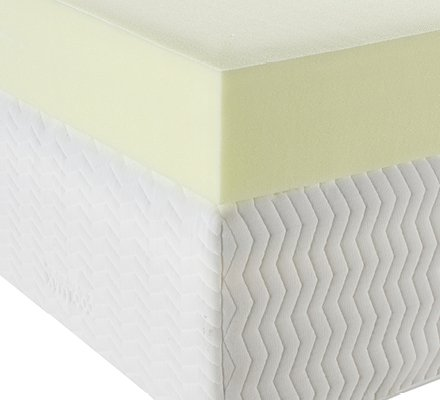 Essentials 10cm 40kg Memory Foam Mattress Topper