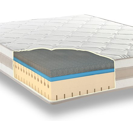 4G Aircool Ultra Memory Foam Mattress