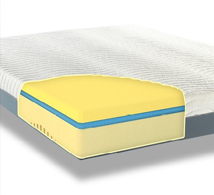 Zen Ergopedic Memory Foam Mattress