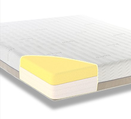 Zen Superior Luxury Quilted Memory Foam Mattress
