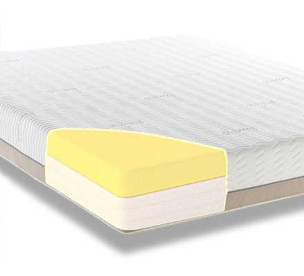 Coolmax Superior Luxury Quilted Memory Foam Mattress