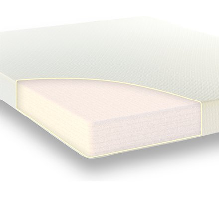 Essentials Reflex Foam Mattress