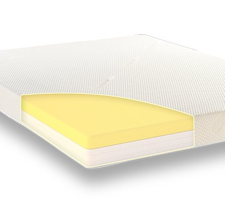 Coolmax Deluxe Memory Foam Mattress