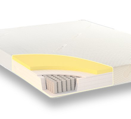 Coolmax Deluxe 1000 Pocket Sprung Memory Foam Mattress