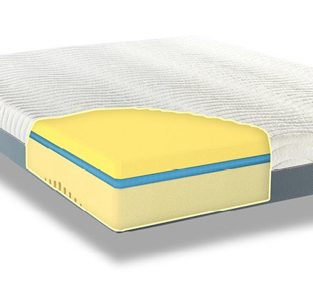 Classicpedic Memory Foam Mattress