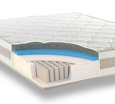 4G Aircool 1500 Pocket Sprung Memory Foam Mattress