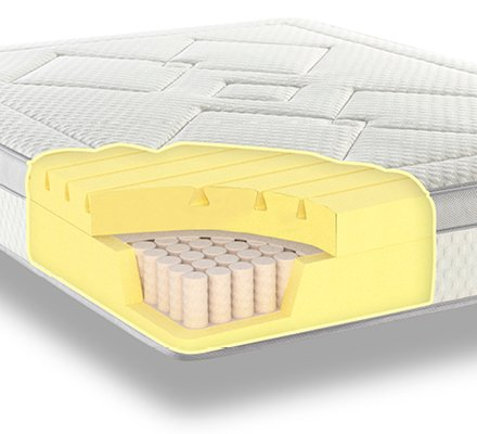 Komfi Harmony 1500 Pocket Sprung Memory Foam Mattress