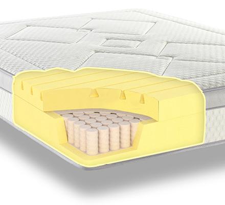 Komfi Harmony 1500 Pocket Sprung Memory Foam Mattress