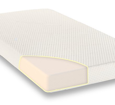CoolBaby Cot Mattress