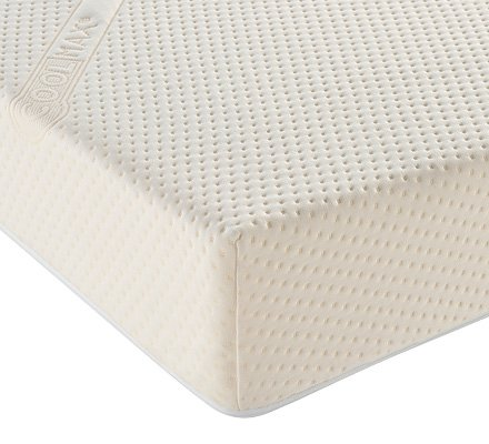 Coolmax Mattress Cover