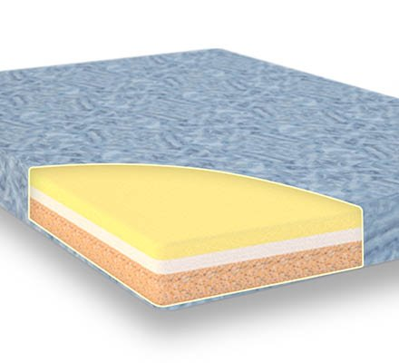 Essentials Waterproof Nautilus Memory Foam Mattress