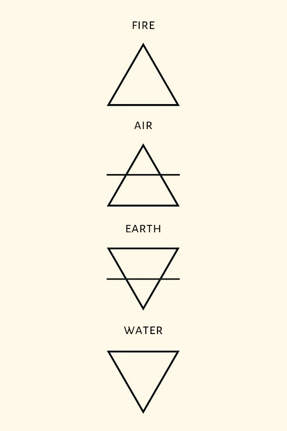 The Fire, Earth, Air, and Water of Zodiac Signs