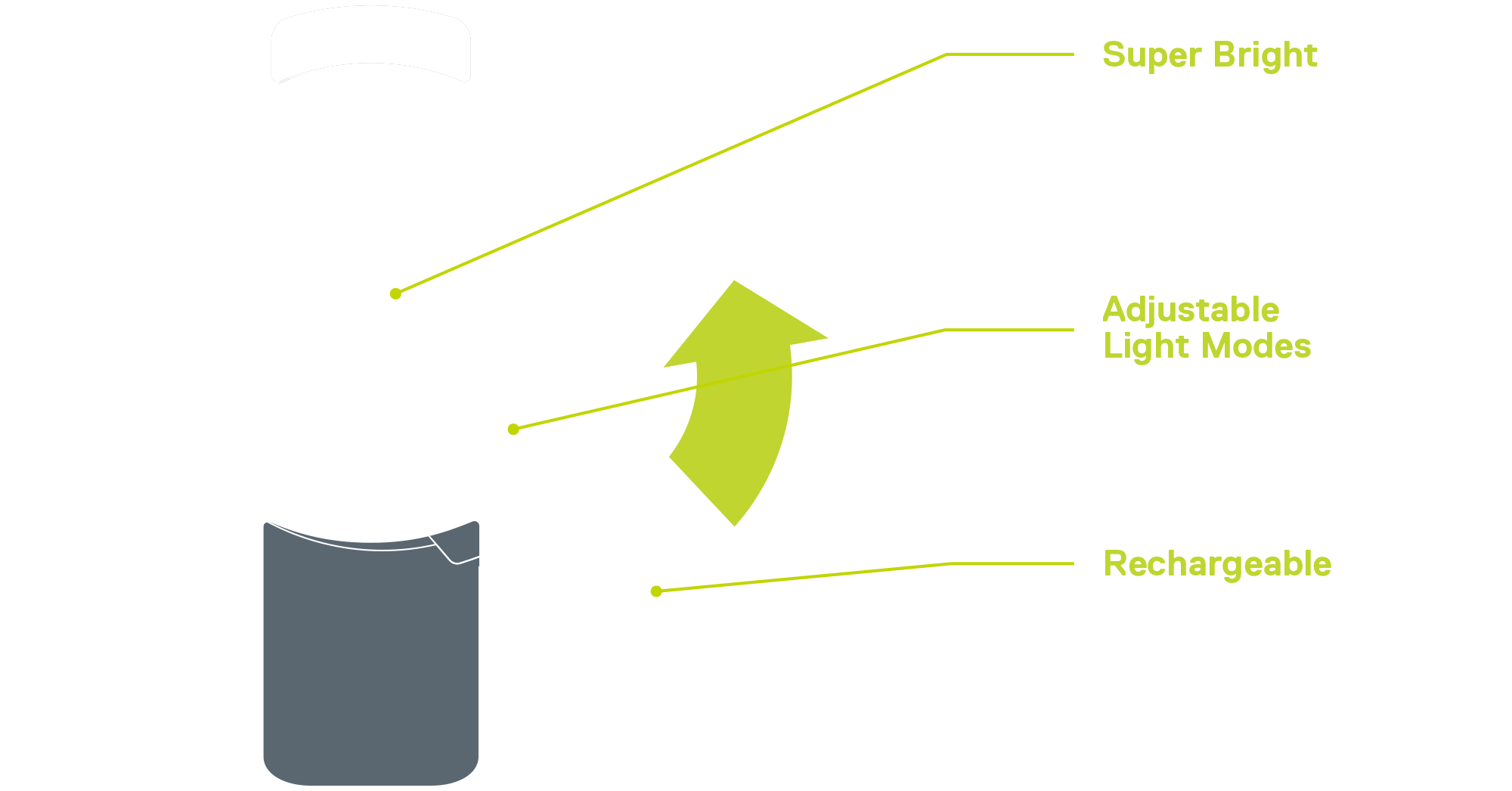 Bkin Personal Safety Light diagram