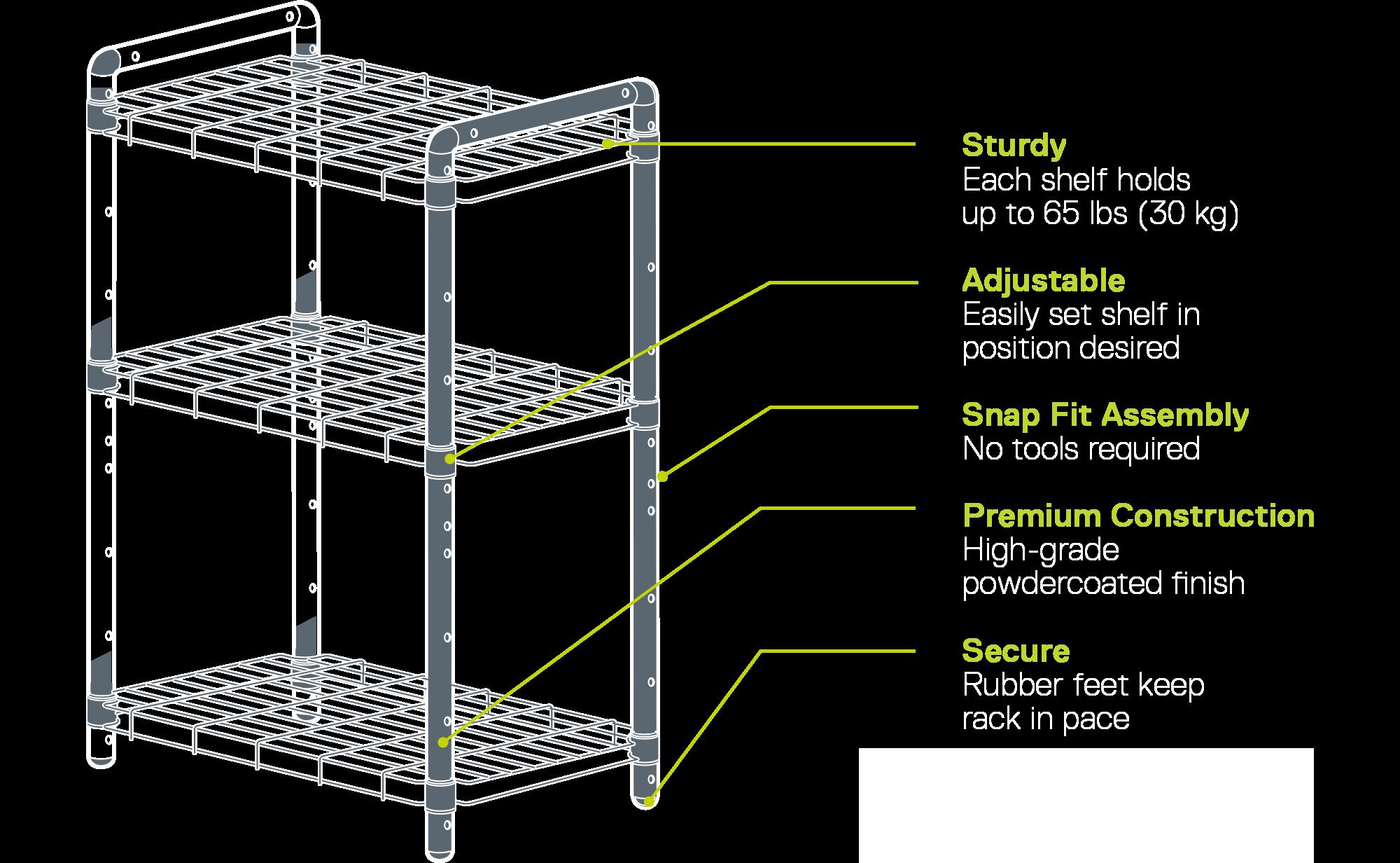 Quick Rack diagram