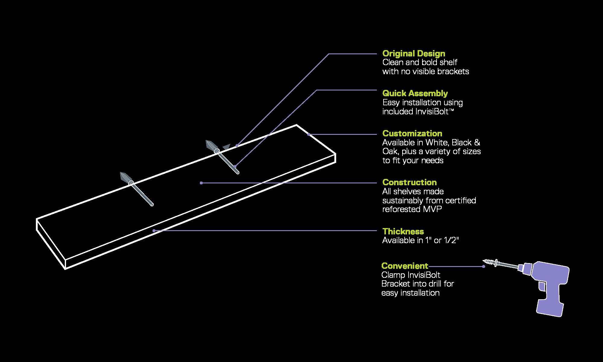 Floating Shelves - Premium Texture diagram