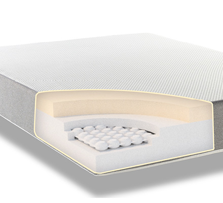 Bed in a Box | Guru 3000 Hybrid by Zen