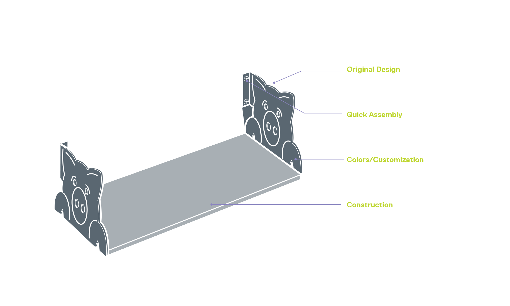 Funimal Shelves diagram
