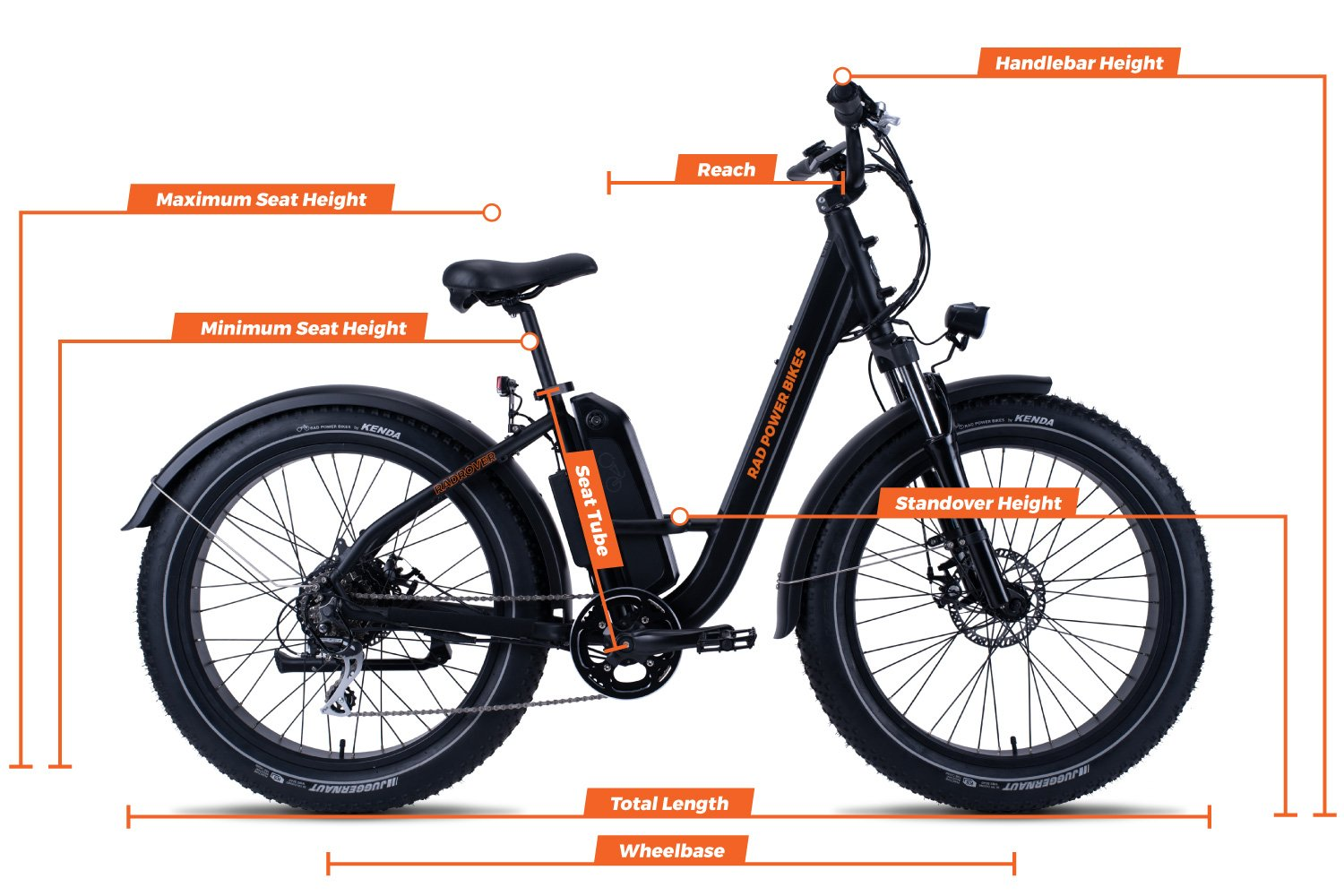 Geometry chart for the RadRover Step-Thru Electric Fat Bike Version 1