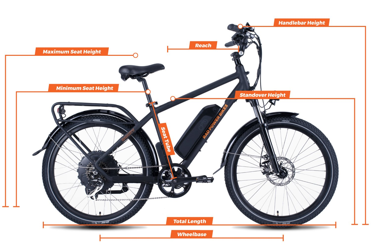 Geometry chart for the RadCity Electric Commuter Bike Version 4