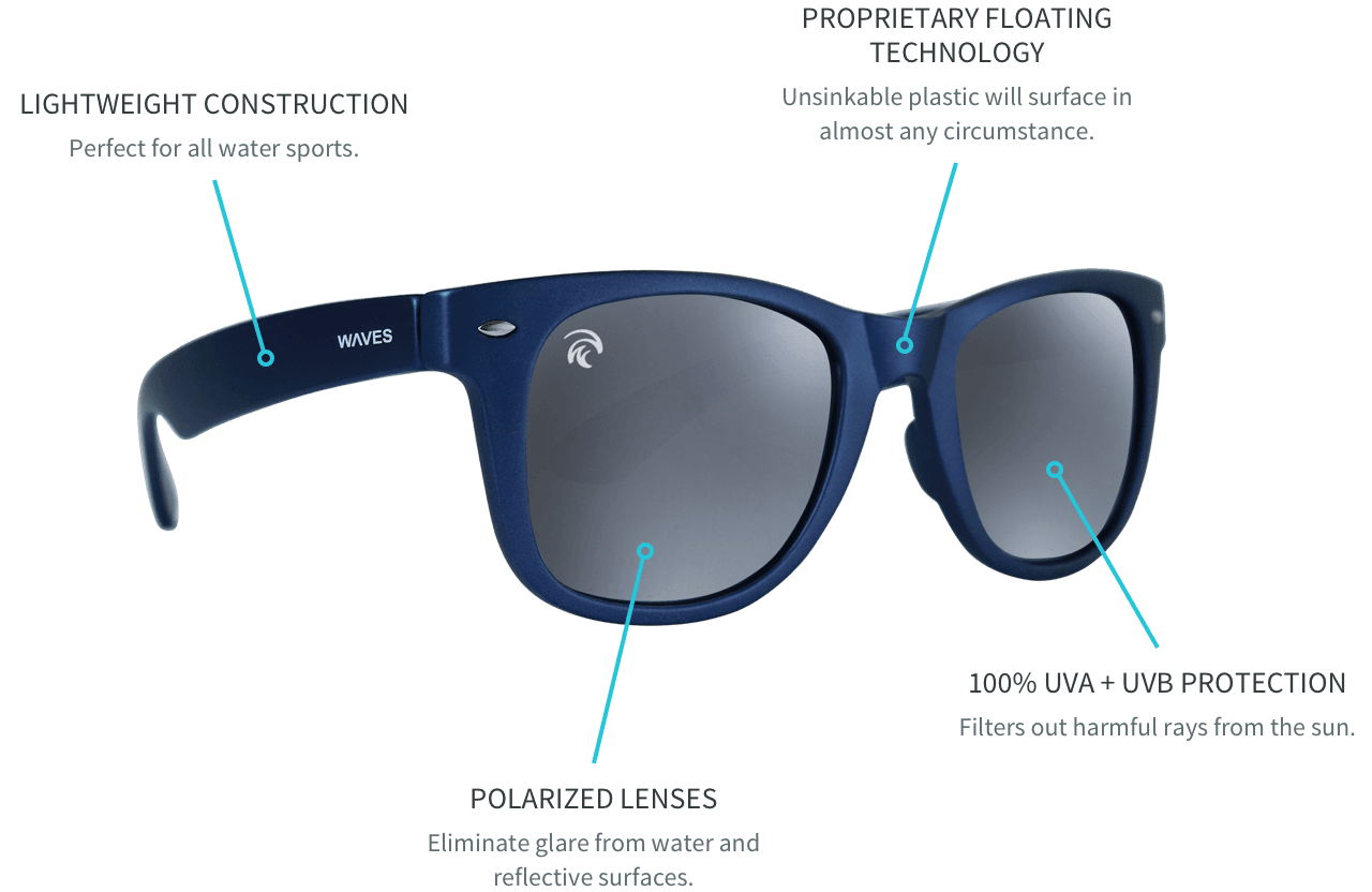 New Floating Sunglasses Release