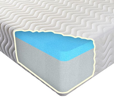 Essentials Coolfoam 2000 Memory Foam Mattress