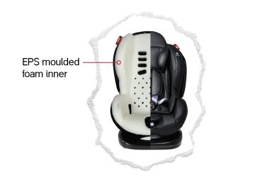 SideArmor™ protection
