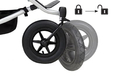 the front wheels can be locked back OR full swivel for added manoeuvrability and control when pushing on rough terrain or jogging