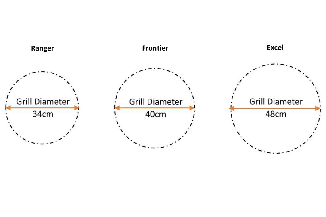 ProQ Ranger BBQ Smoker - Technical Specification