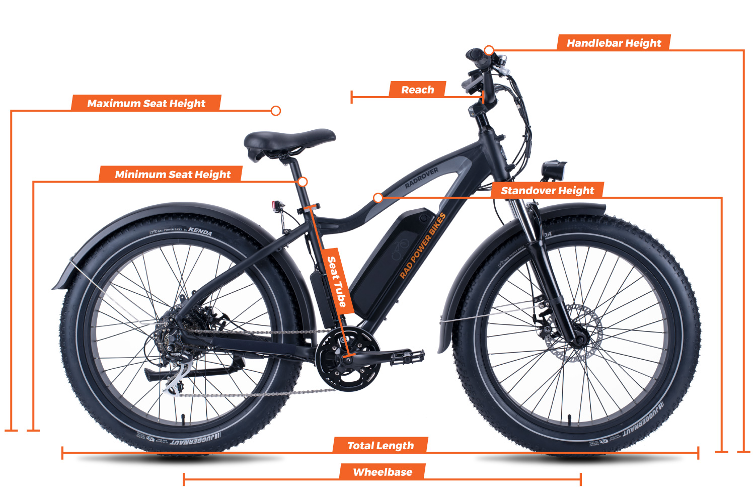 Geometry chart for the RadRover Electric Fat Bike Version 5