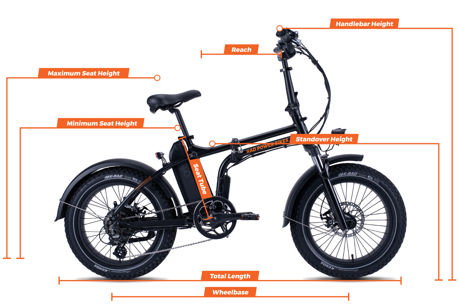 Geometry chart for the RadMini Electric Fat Bike Version 4