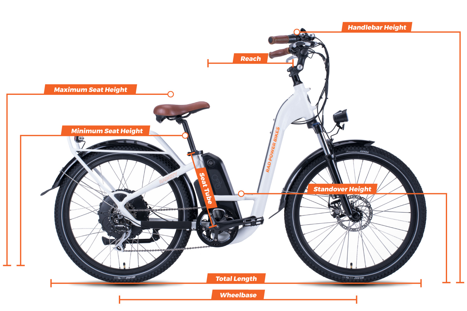 RadCity Step-Thru Electric Commuter Bike Version 3 geometry