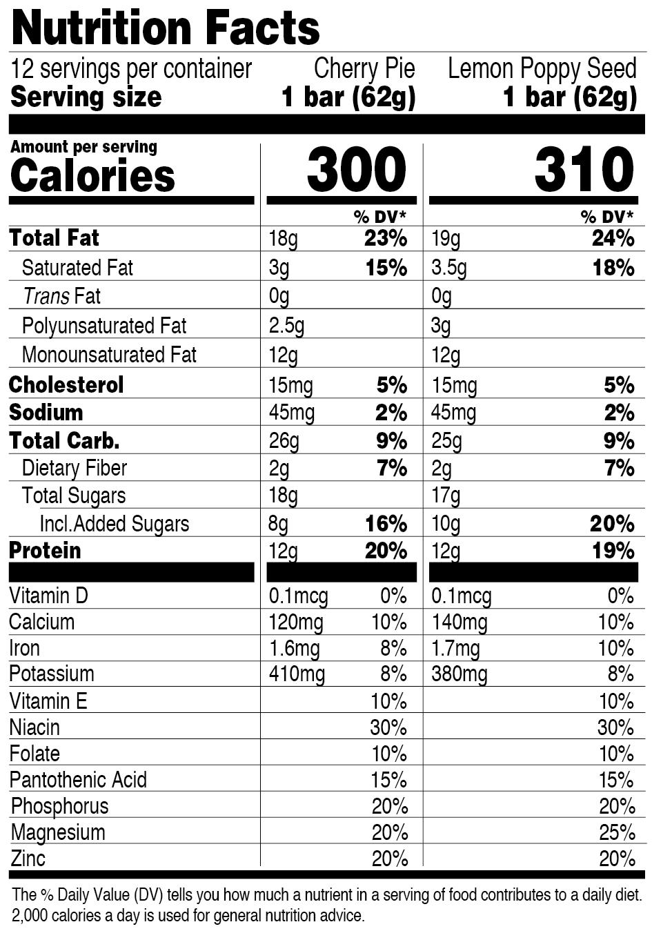 Summer Variety Pack nutritional information