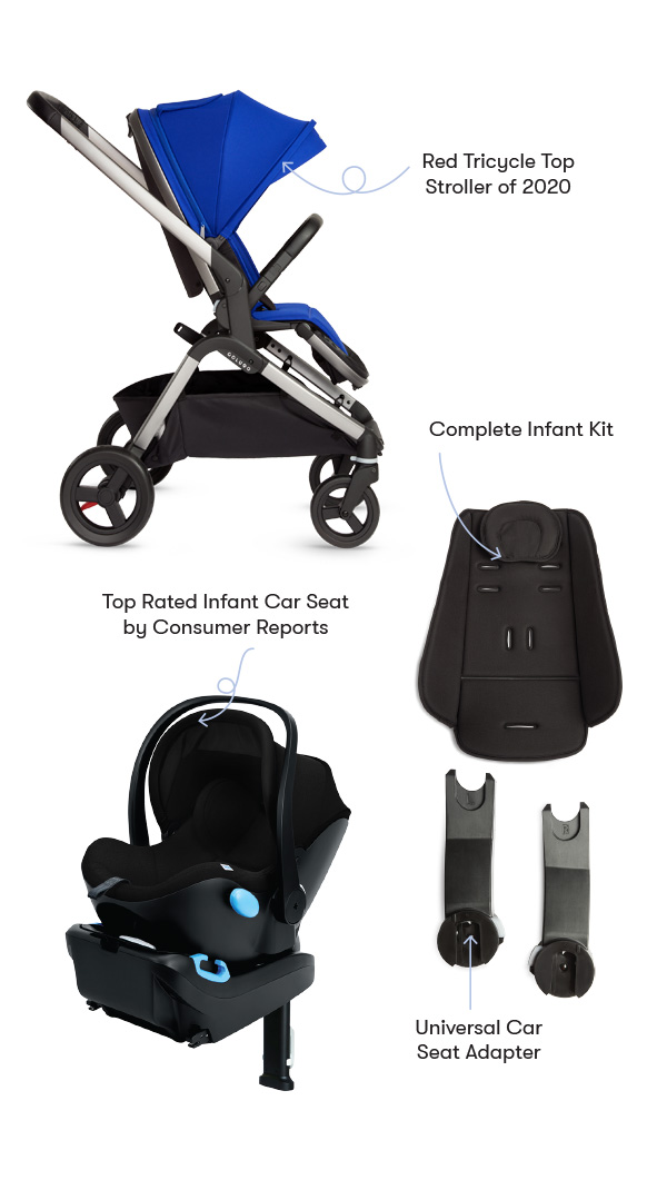 The Complete Travel System Colugo