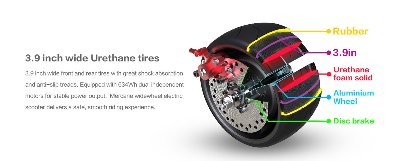 Mercane Wide Wheel PRO Dual Motor 15aH e-Scooter