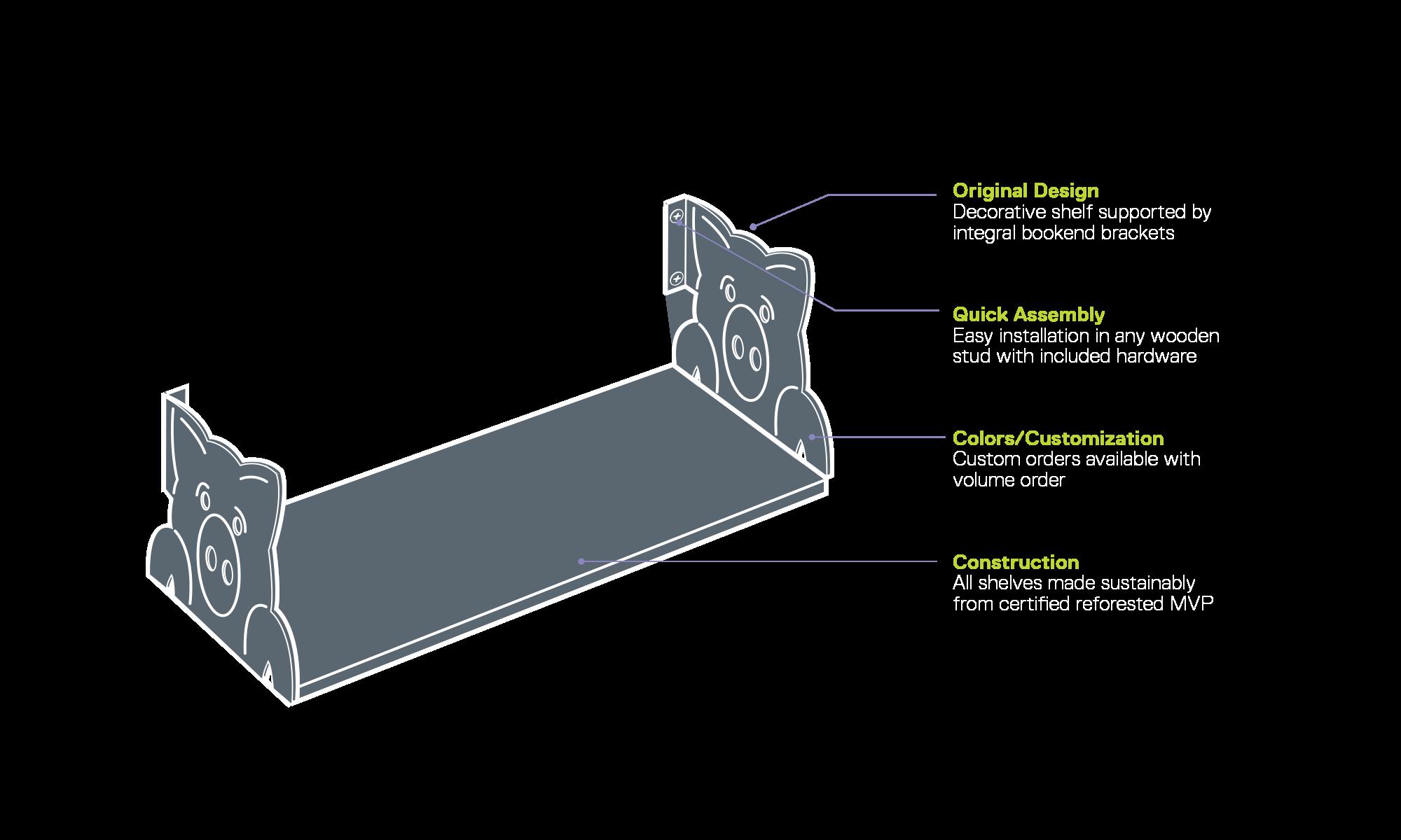 Funimal Nursery Floating Shelves (2-Pack), Dog Decorative Bracket diagram