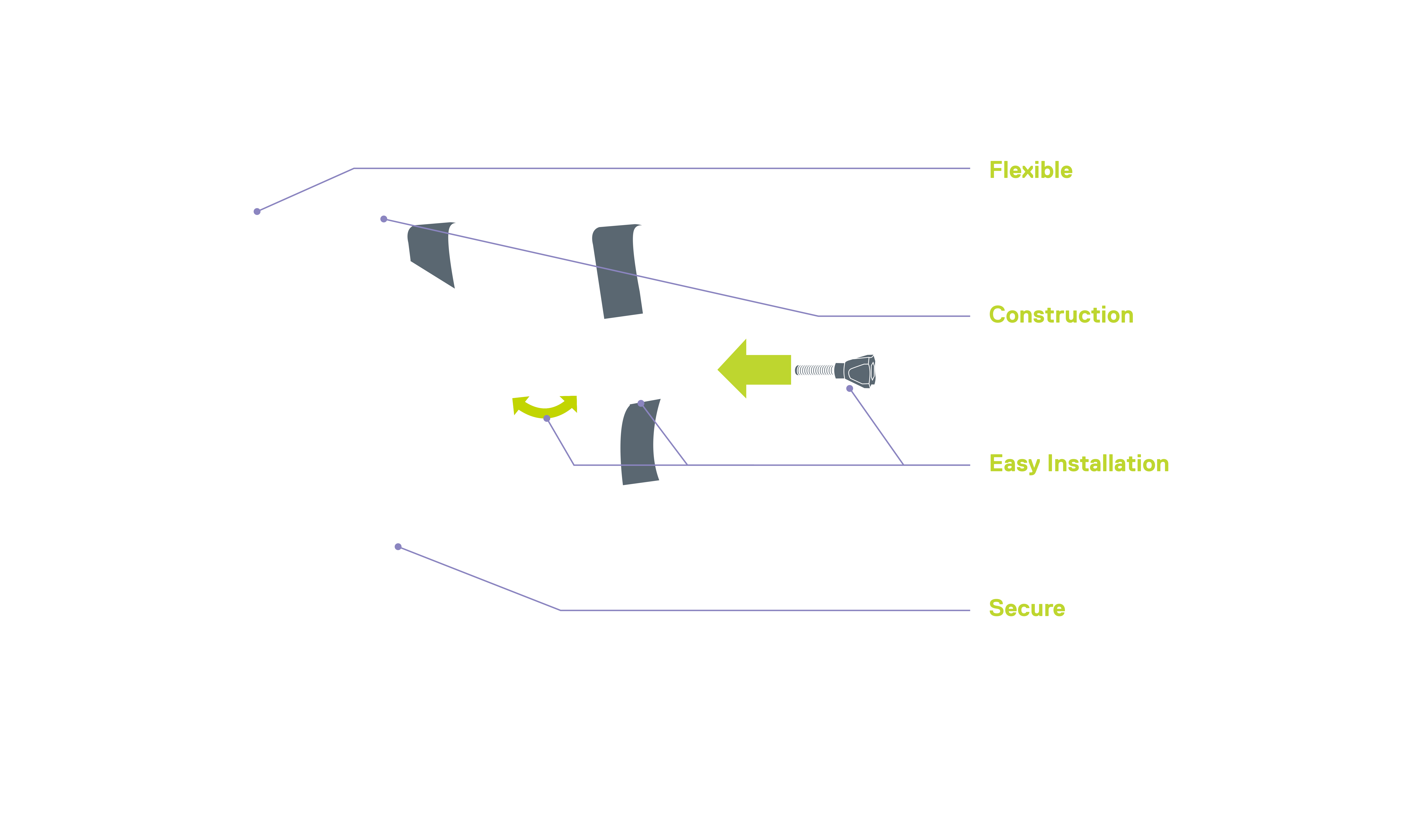 Removable Front Bike Basket diagram