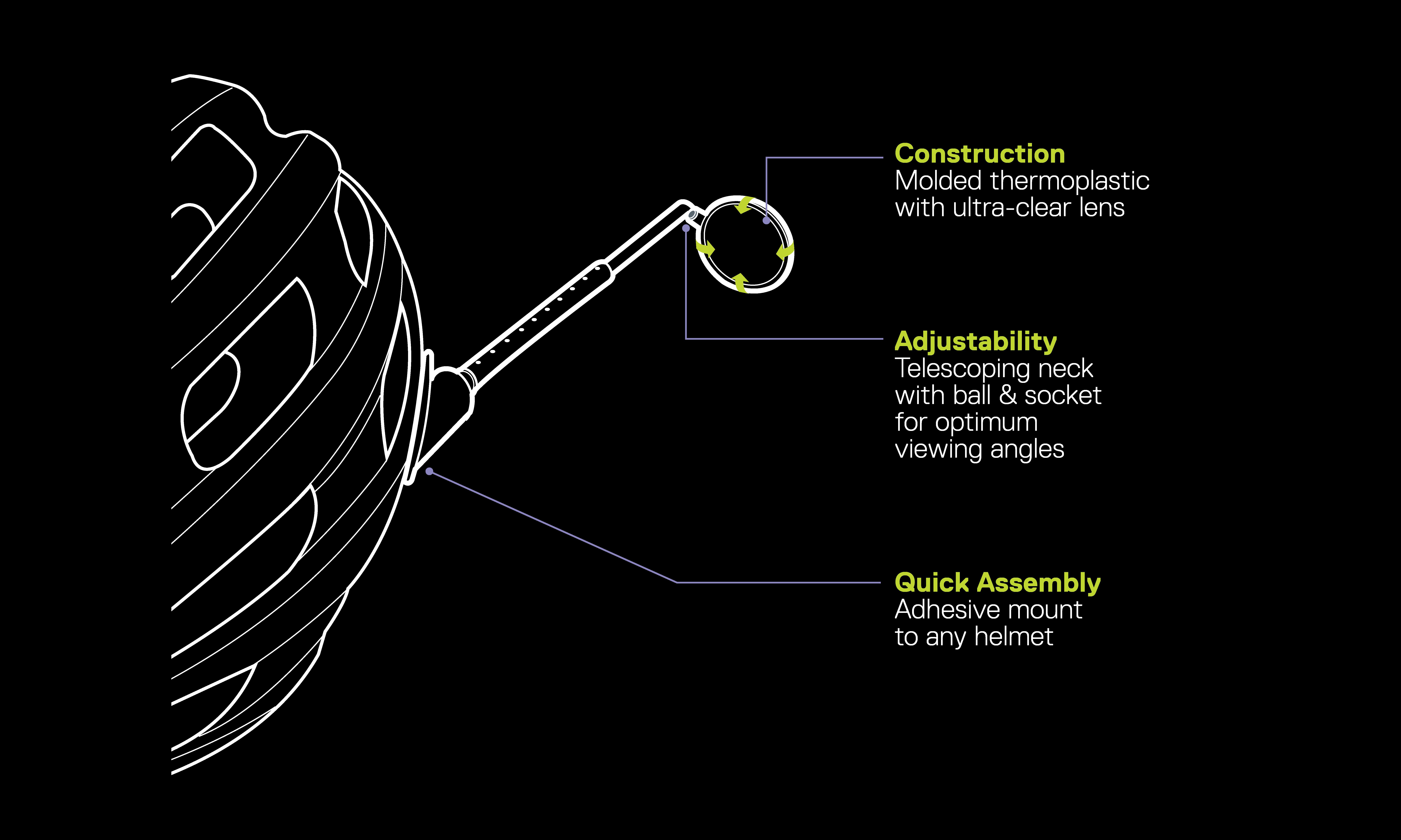 Helmet Safety Mirror diagram