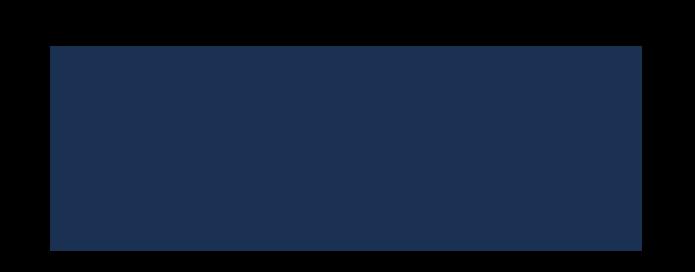 Ashley Wilde (Upholstery)
