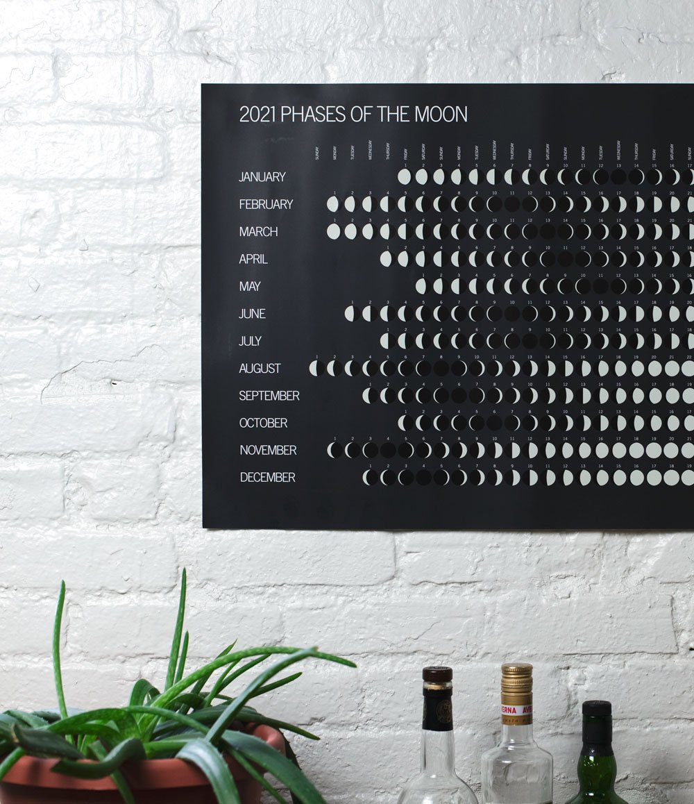 Phases of the Moon Calendar