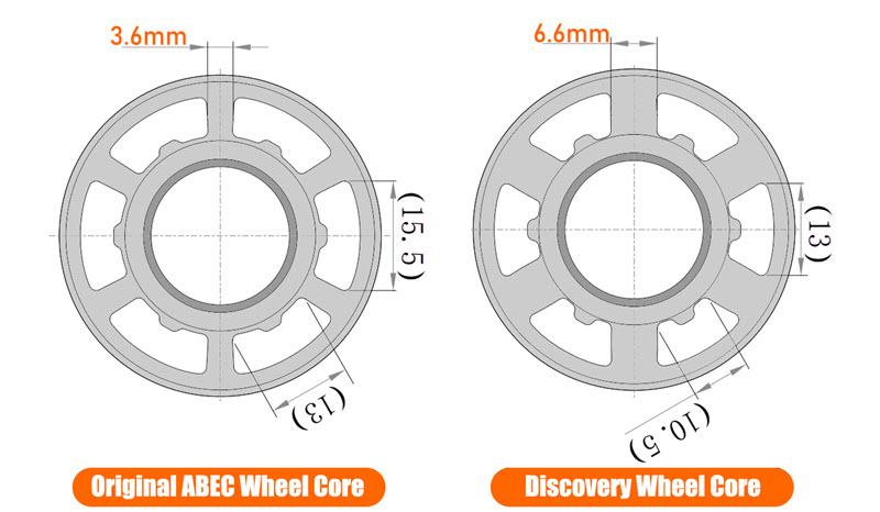 CloudWheel Discovery Urban All Terrain Off Road eSkateboard Wheels