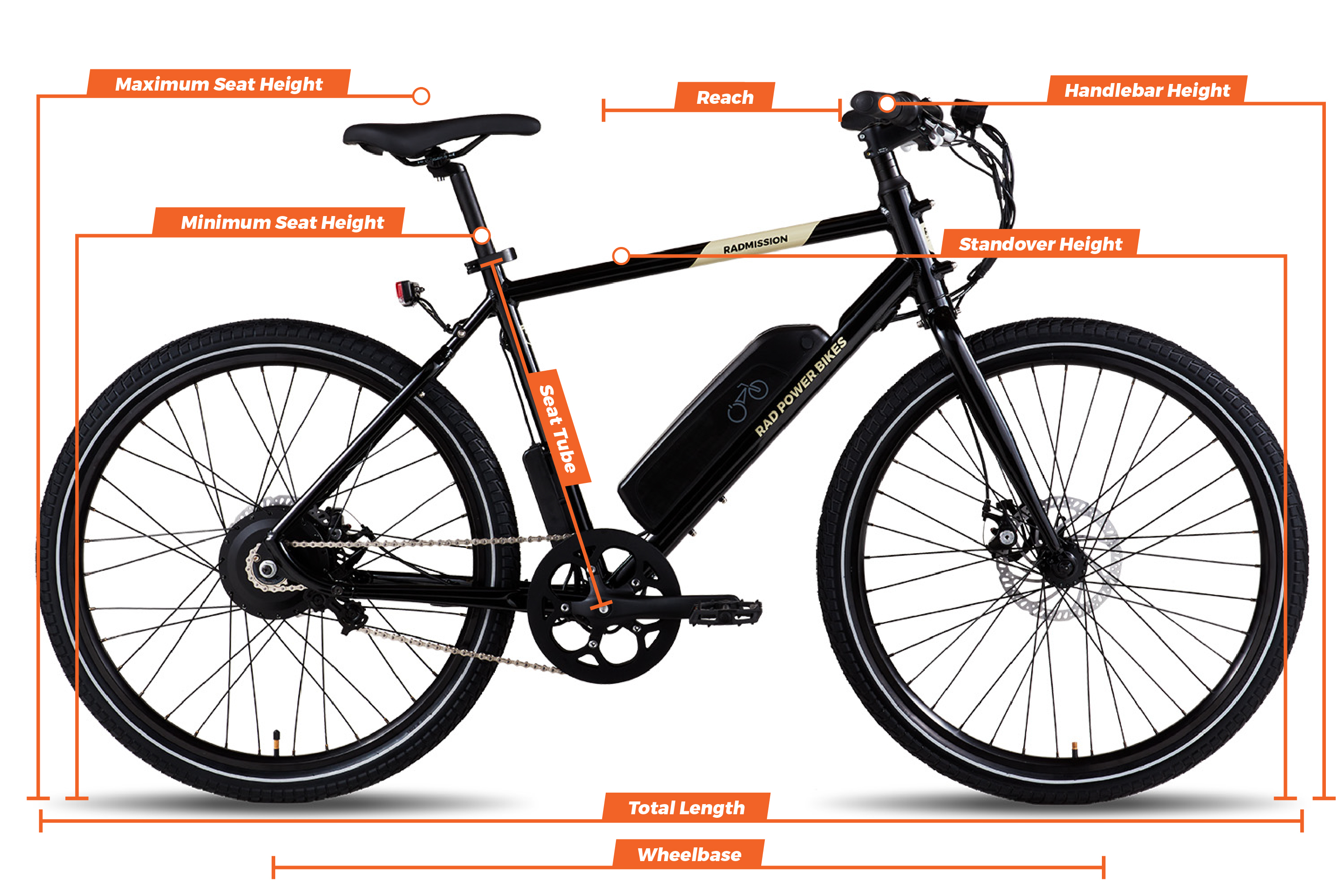 RadMission Electric Metro Bike geometry