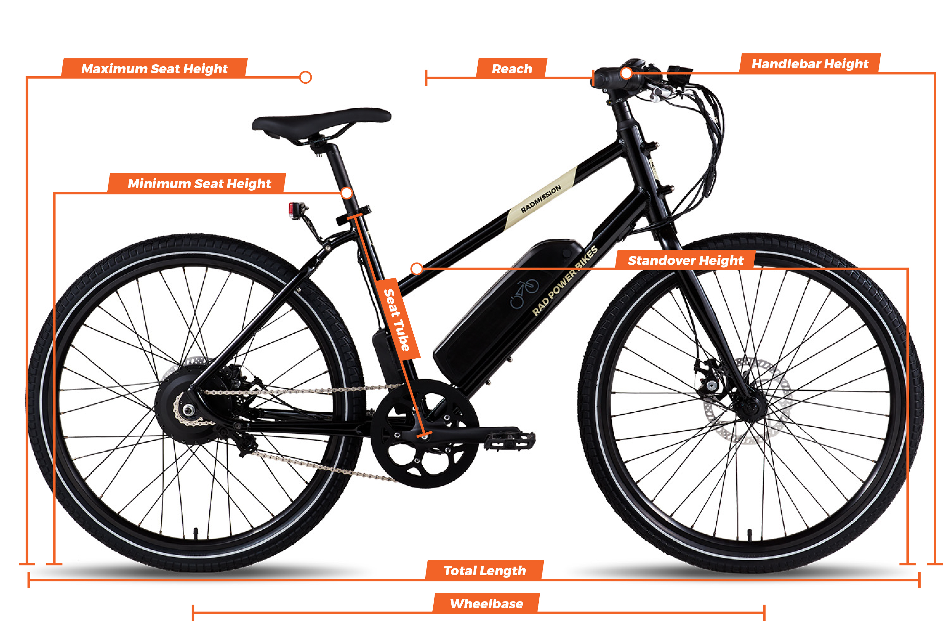 RadMission Electric Metro Bike geometry 2
